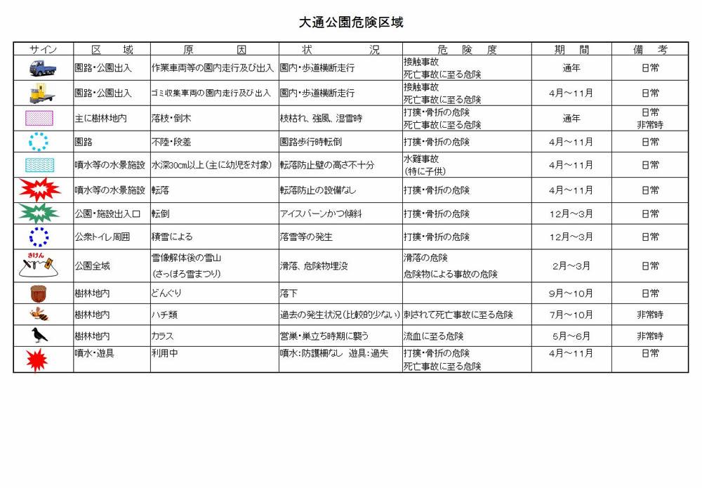 大通公園危険区域(冬1)