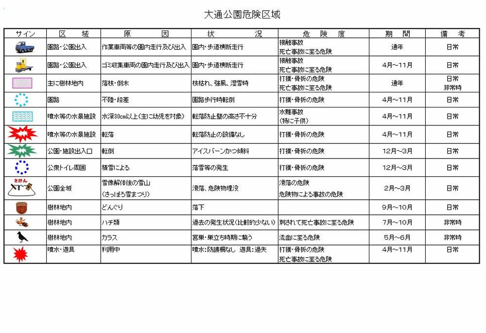 大通公園危険区域(春1)